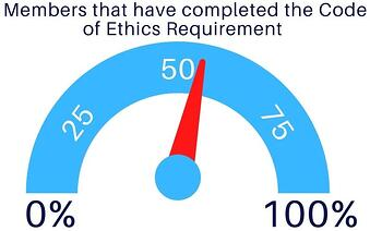 Code of Ethics Graph-1